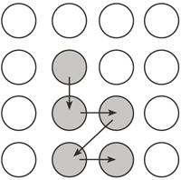 Figure 1: Diagram of practice sequence